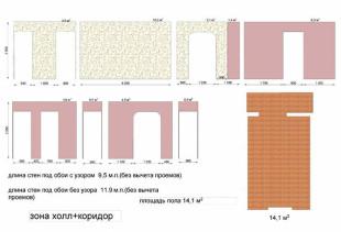 Рассчитываем количество обоев: сколько рулонов нужно на комнату?
